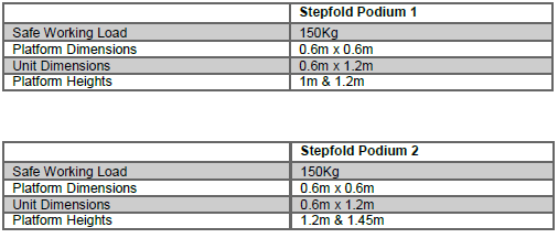 podium-tower-specs